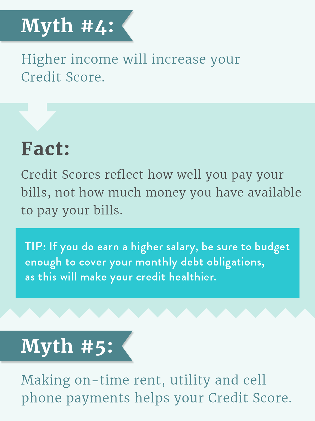Myth 4: Higher income will increase your Credit Score.
