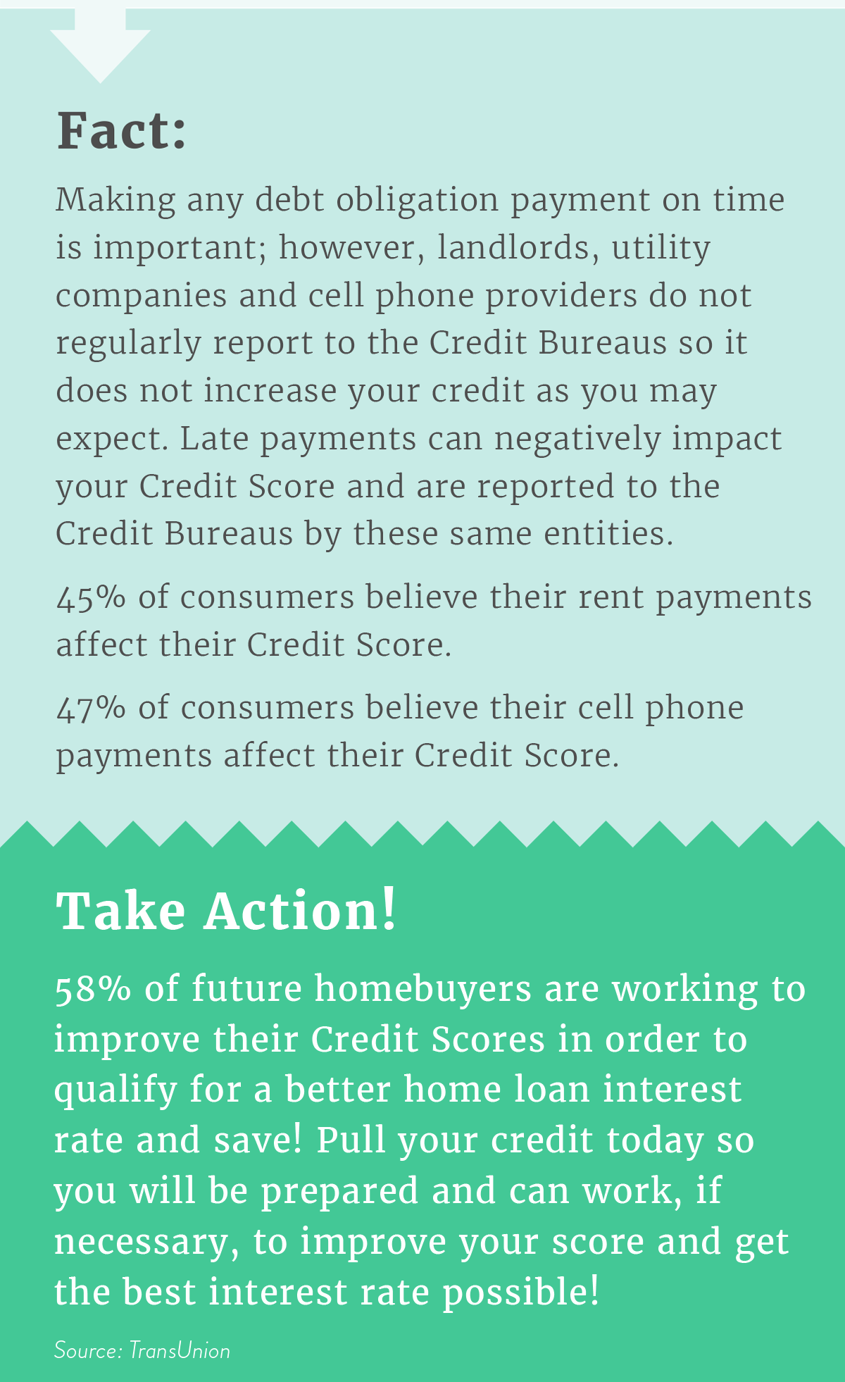 Myth 5: Making on-time rent, utility and cell phone payments helps your Credit Score.